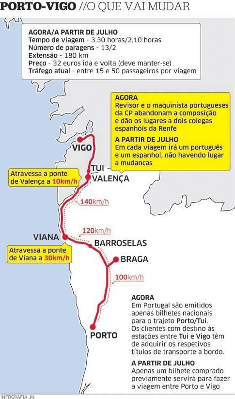 mapa porto vigo Viagem de Comboio entre Porto e Vigo, em apenas 2 horas   Os Meus  mapa porto vigo
